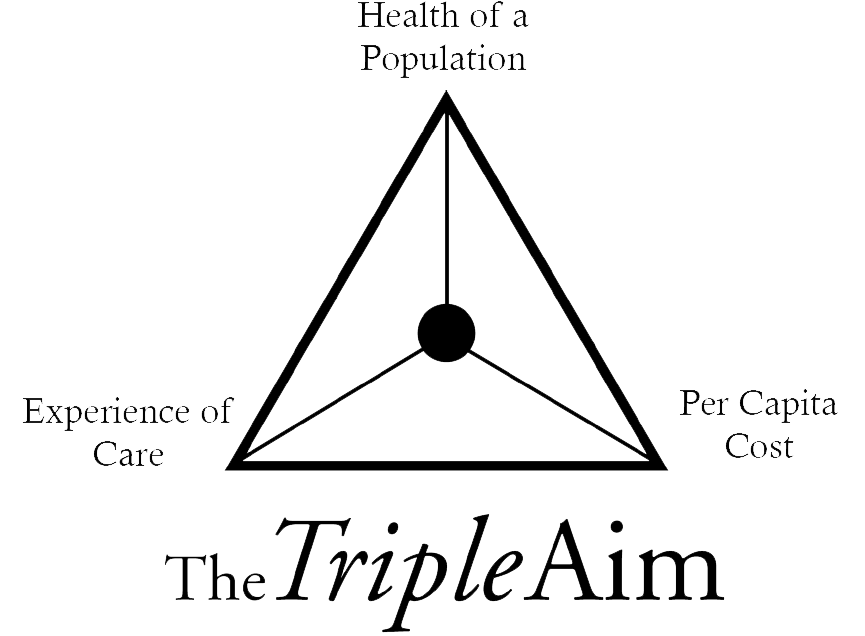 triple aim logo
