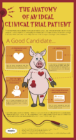 Patients are pigs? Wow. Thanks, Medrio!
